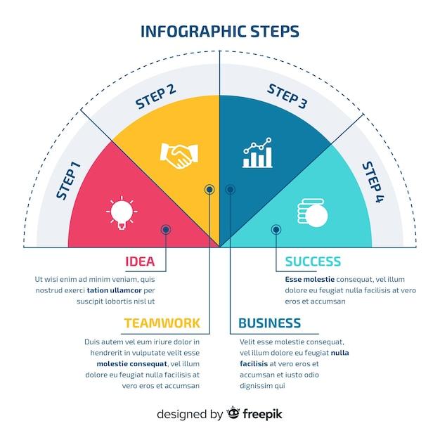 Concept étapes infographiques en design plat Vecteur gratuit