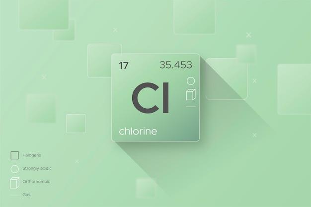 Concept De Fond De Chlore Vecteur Premium