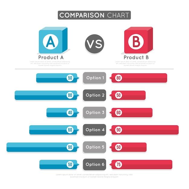 Concept De Graphique De Comparaison Vecteur gratuit