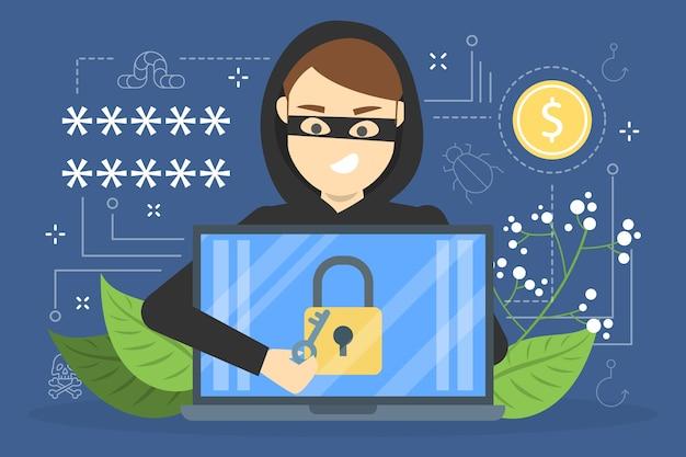 Concept De Hacker. Voler Des Données Numériques Sur L'ordinateur. Système De Dispositif D'attaque De Voleur. Piratage Sur Internet. Illustration Vecteur Premium
