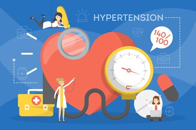 Concept D'hypertension. Idée D'hypertension Artérielle..