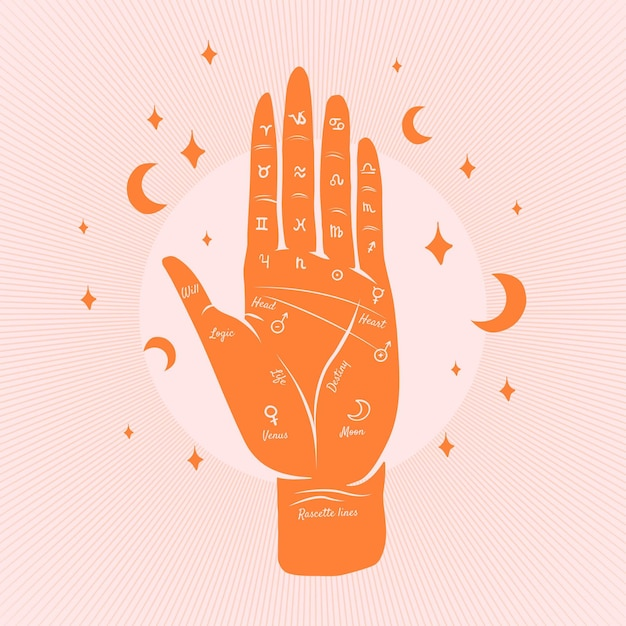 Concept D'illustration De Chiromancie Avec Main Vecteur gratuit