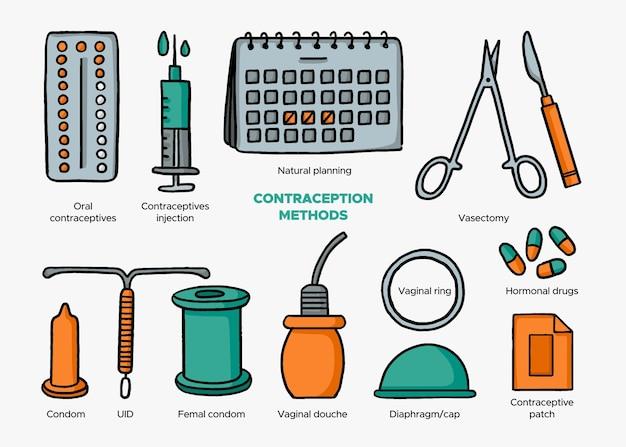 Concept D'illustration De Méthodes De Contraception Vecteur gratuit