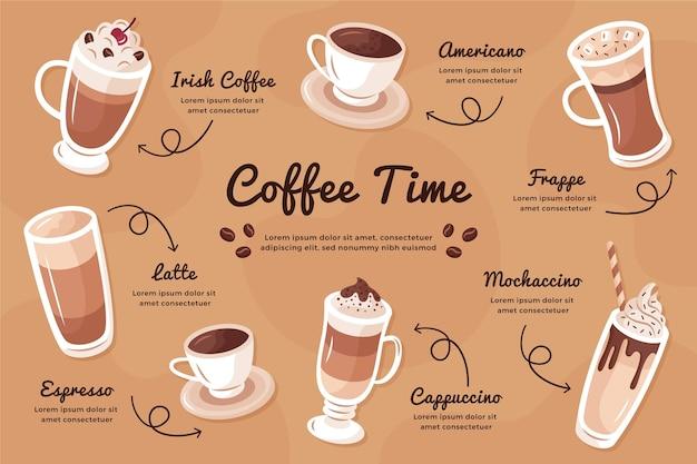 Concept D'illustration De Types De Café Vecteur Premium