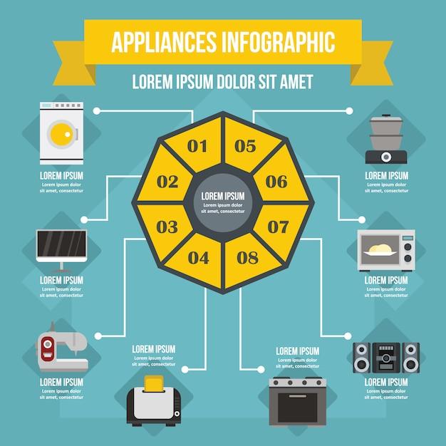 Concept d'infographie appareils, style plat Vecteur Premium