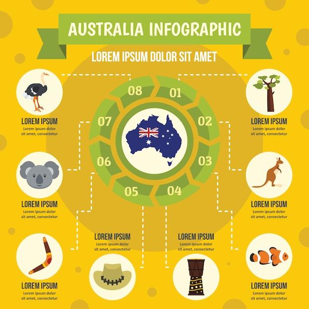 Concept d'infographie de l'australie, style plat Vecteur Premium