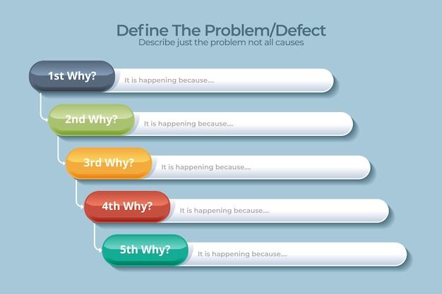 Concept D'infographie De Cinq Façons Vecteur gratuit