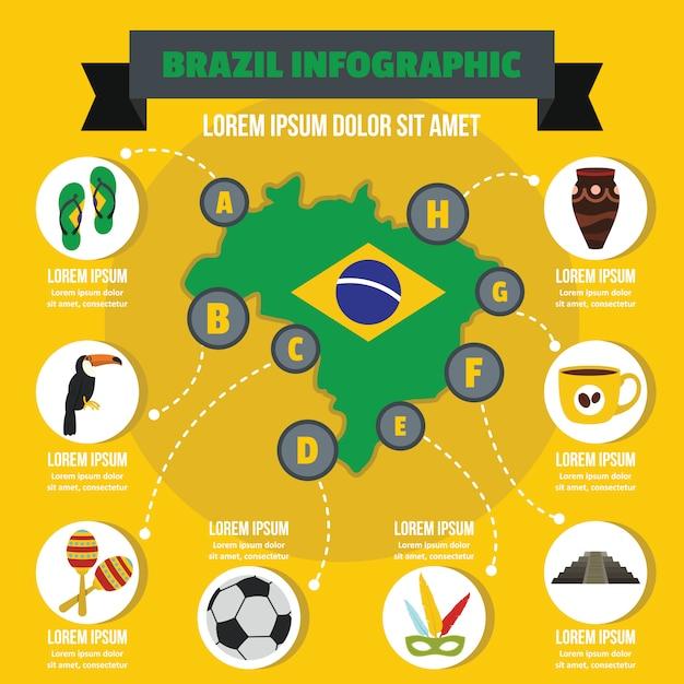 Concept D'infographie Du Brésil, Style Plat Vecteur Premium