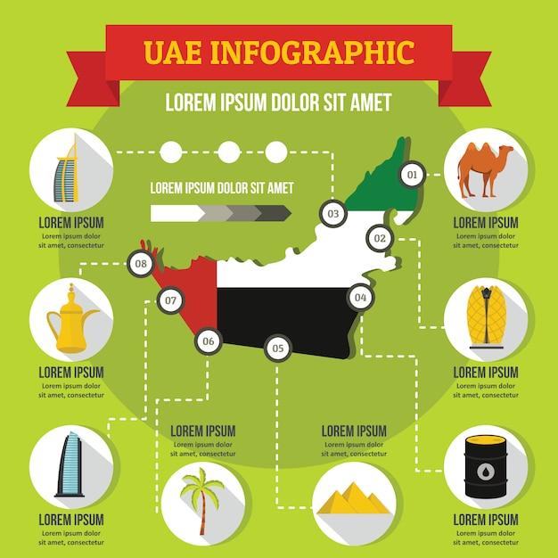 Concept d'infographie des émirats arabes unis, style plat Vecteur Premium