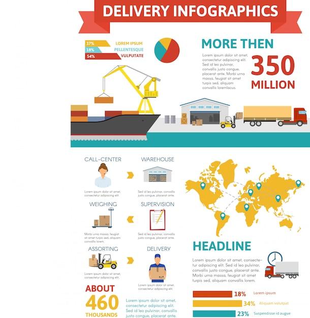 Concept D'infographie Logistique Vecteur gratuit