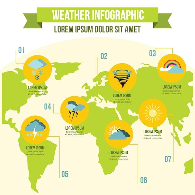 Concept d'infographie météo, style plat Vecteur Premium