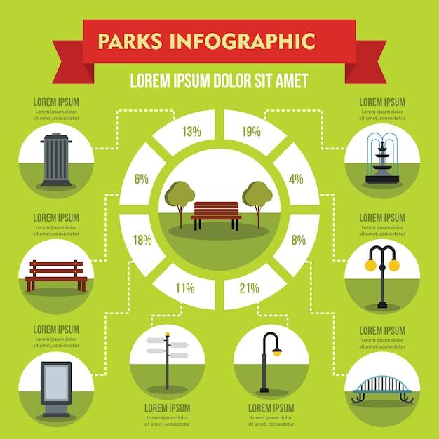 Concept d'infographie de parcs, style plat Vecteur Premium