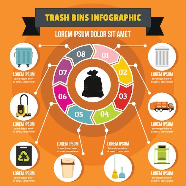 Concept d'infographie des poubelles, style plat Vecteur Premium