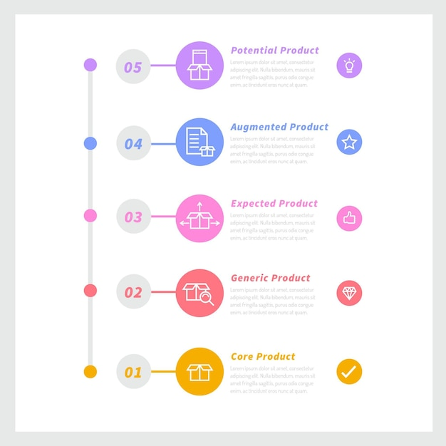 Concept D'infographie Produit Plat Vecteur gratuit