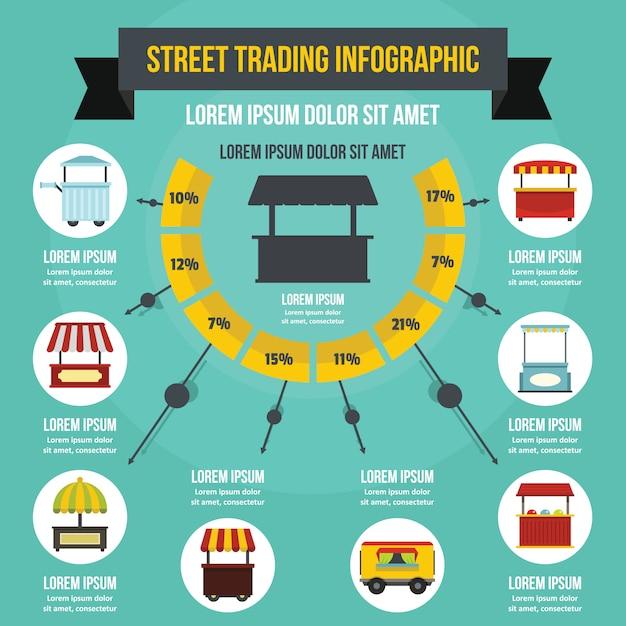 Concept d'infographie rue commerçante, style plat Vecteur Premium