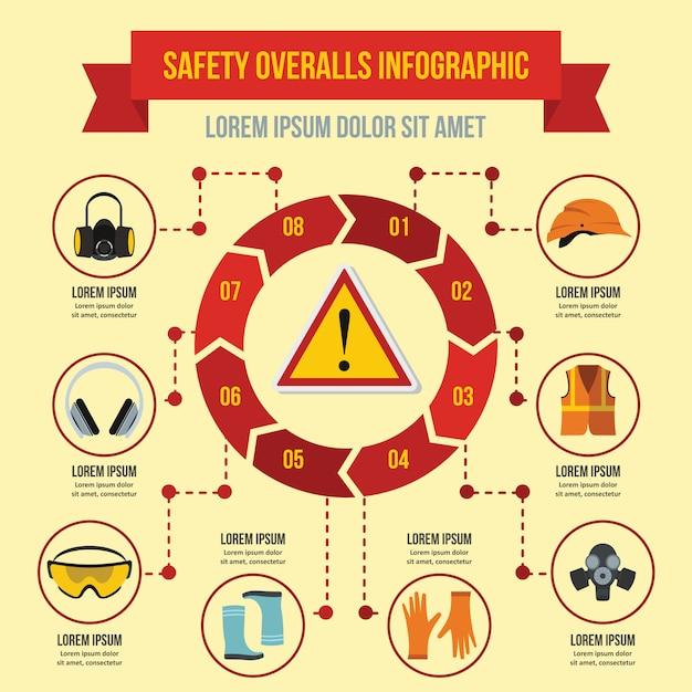 Concept d'infographie de salopettes de sécurité, style plat Vecteur Premium