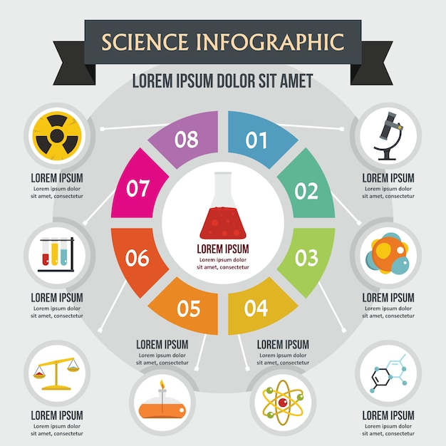 Concept D'infographie Scientifique, Style Plat Vecteur Premium