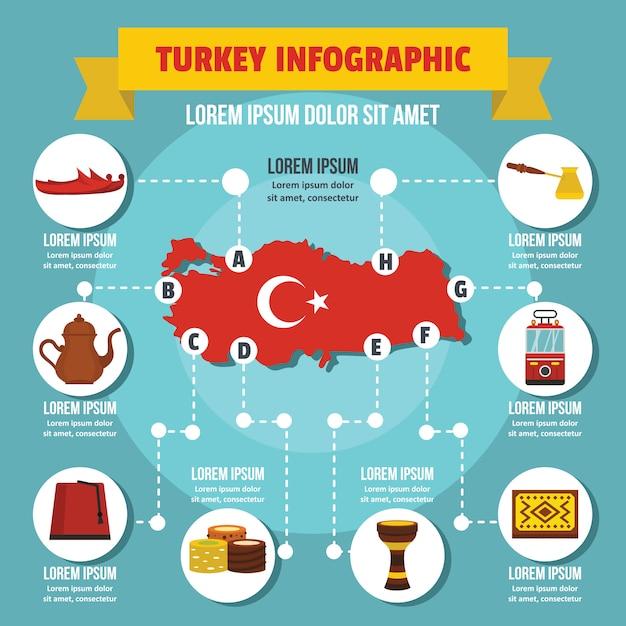 Concept D'infographie Turquie, Style Plat Vecteur Premium