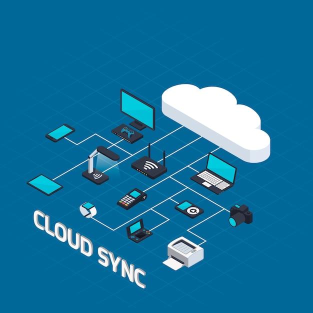 Concept isométrique de cloud computing Vecteur gratuit