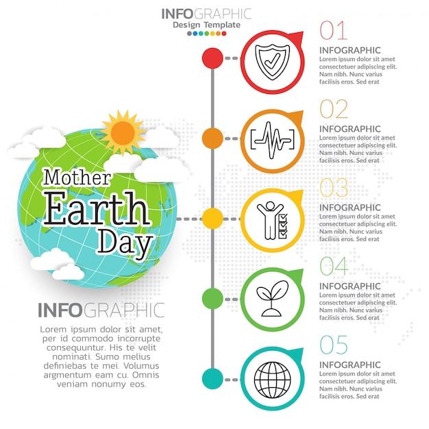 Concept de jour de la terre mère avec globe et vert. Vecteur Premium