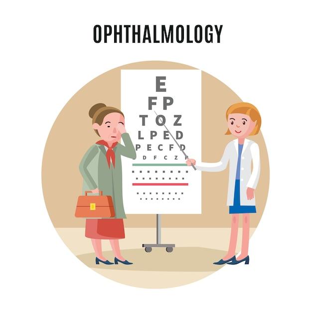 Concept Médical D'ophtalmologie Plate Vecteur gratuit