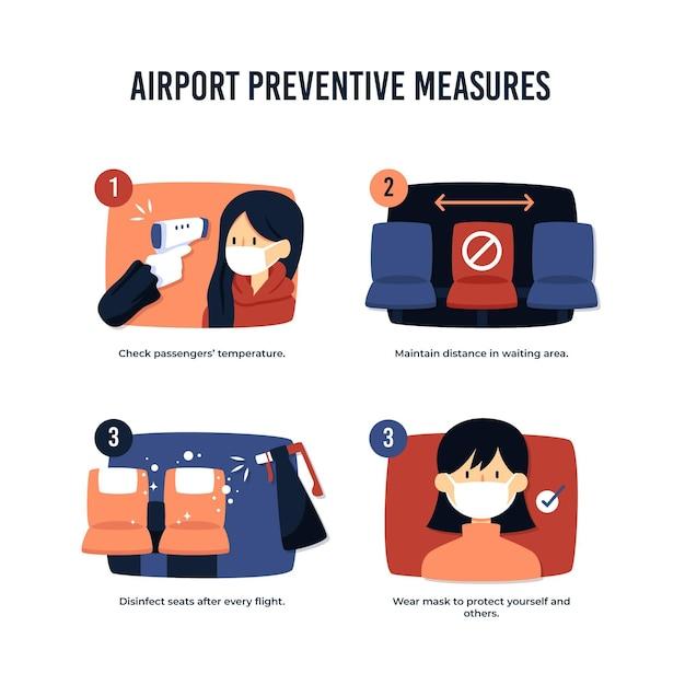 Concept De Mesures Préventives D'aéroport Vecteur gratuit