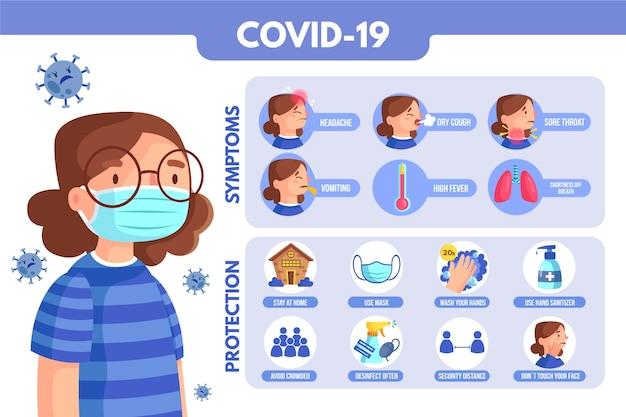 Concept De Modèle Infographique De Symptômes De Coronavirus Vecteur Premium
