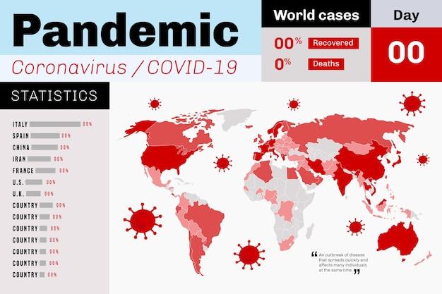 Concept De Pandémie Carte Du Monde Infographique Vecteur gratuit