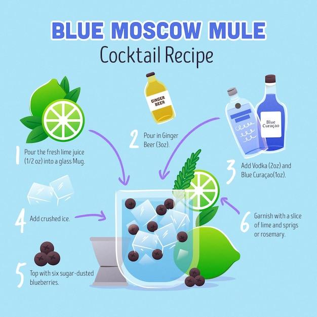 Concept De Recette De Cocktail Mule Moscou Bleu Vecteur gratuit