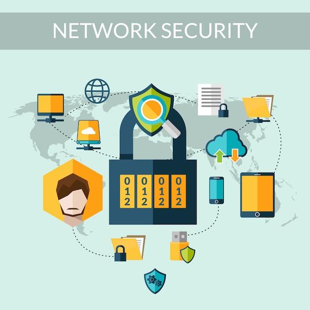 Concept de sécurité réseau Vecteur Premium