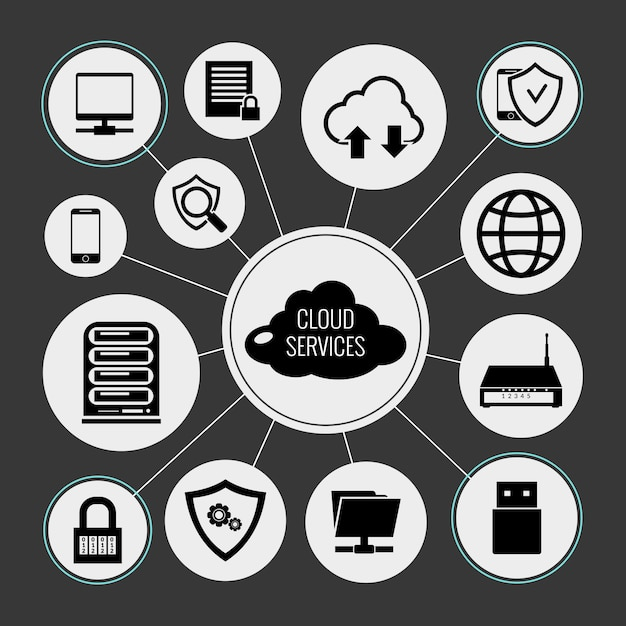 Concept de services cloud Vecteur gratuit