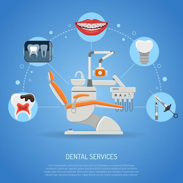 Concept de services dentaires Vecteur Premium