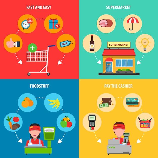 Concept de supermarché Vecteur gratuit