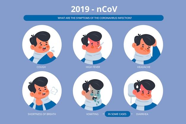 Concept De Symptômes De Coronavirus Vecteur Premium