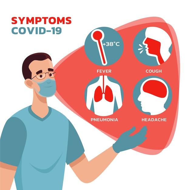 Concept De Symptômes De Coronavirus Vecteur gratuit