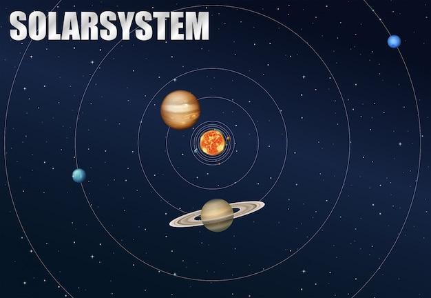 Le concept de système solaire Vecteur gratuit