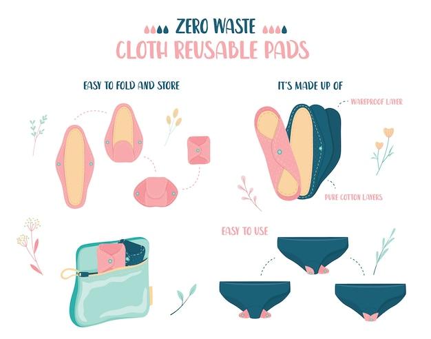 Concept Zéro Déchet. Infographie De Tampon Réutilisable En Tissu Menstruel Femme. Produit écologique Pour Femme. Utiliser Des Astuces. Vecteur Premium