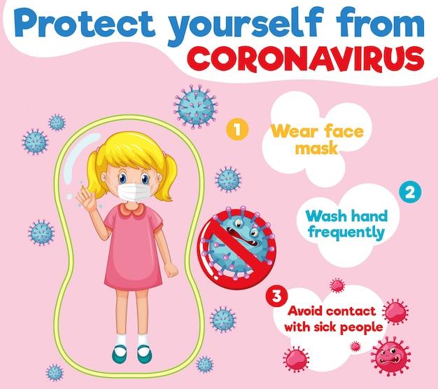 Conception D'affiche De Coronavirus Pour La Prévention Des Virus Avec Une Fille Portant Un Masque Vecteur gratuit