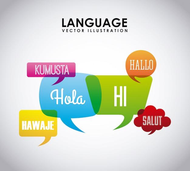 Conception d'affiche de langue Vecteur Premium