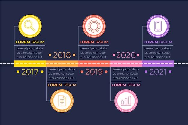 Conception De La Collection Infographique De La Chronologie Vecteur Premium