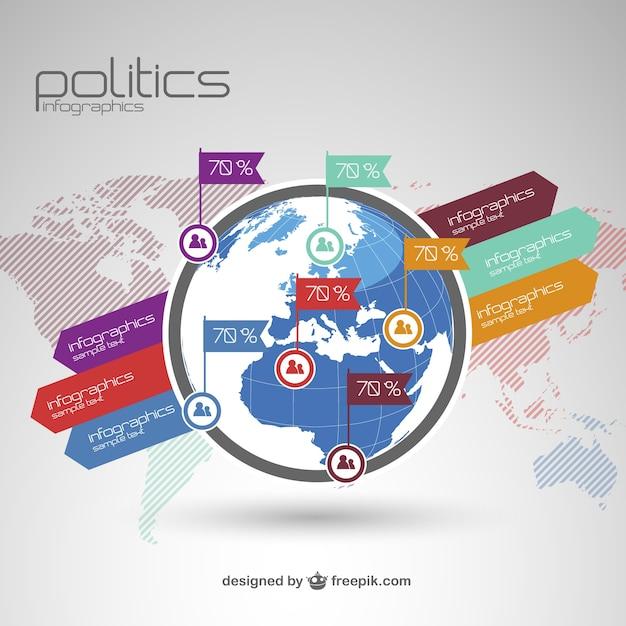 Conception de globe libre infographie Vecteur gratuit