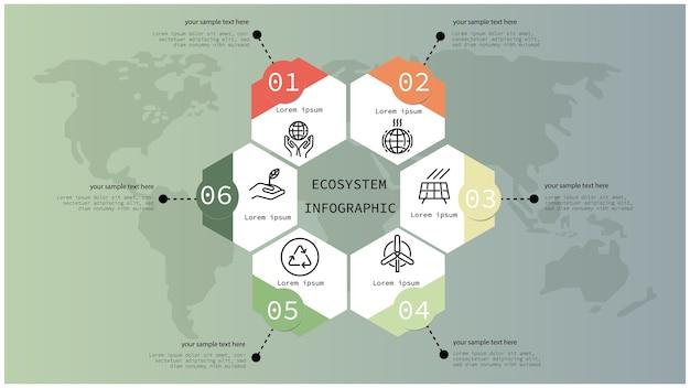 Conception infographique des écosystèmes Vecteur Premium