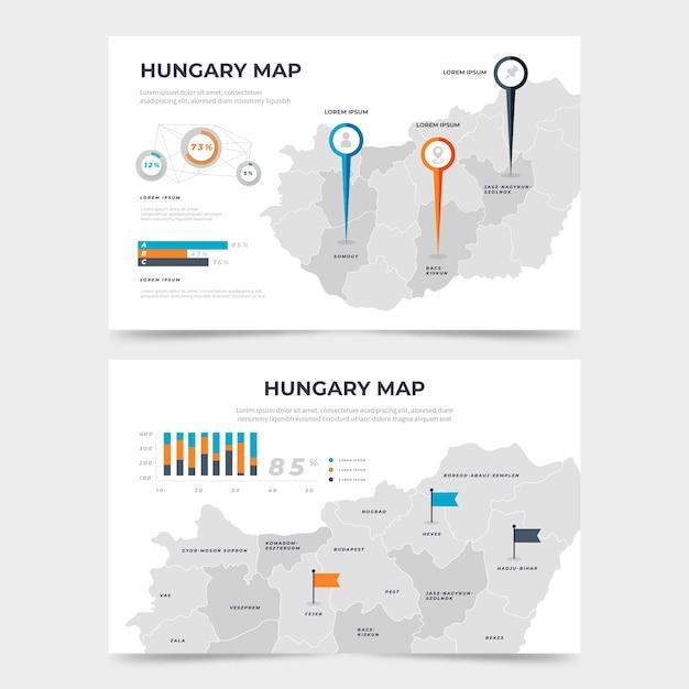 Conception Plate De La Carte De La Hongrie Infographique Vecteur gratuit