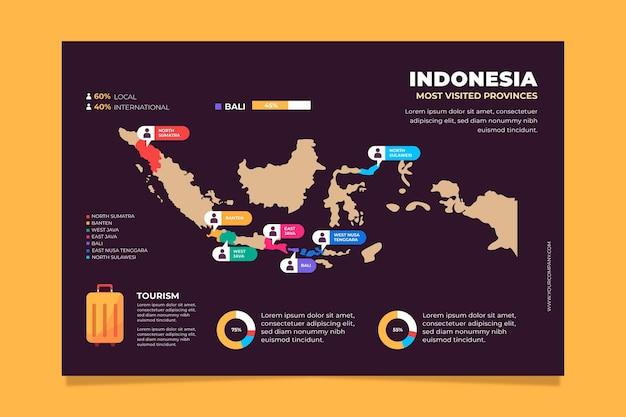 Conception Plate D'infographie Carte Indonésie Vecteur gratuit