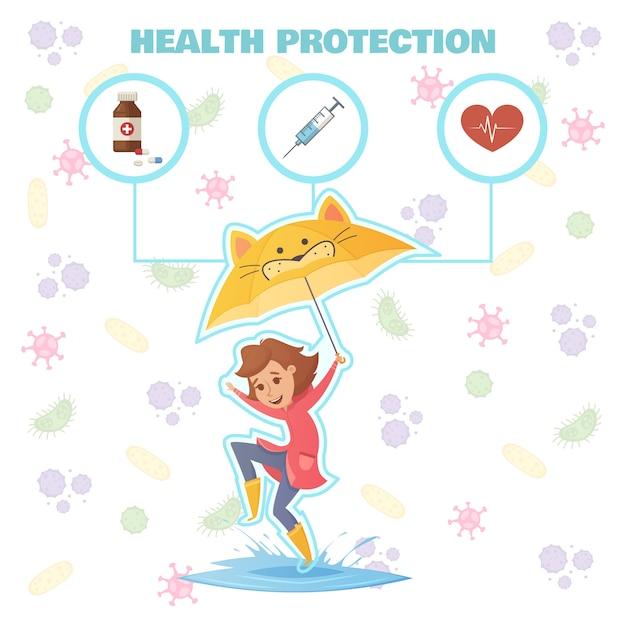 Conception de la protection de la santé Vecteur gratuit