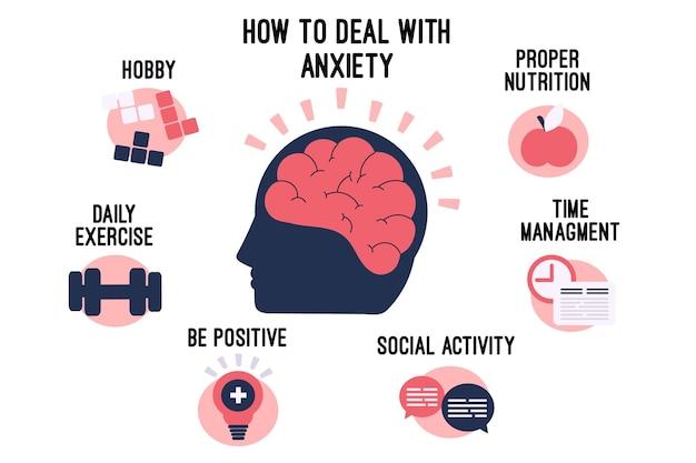 Conseils Pour Le Concept D'infographie D'anxiété Vecteur gratuit