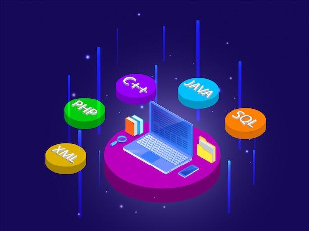 Contexte de développement logiciel. Vecteur Premium