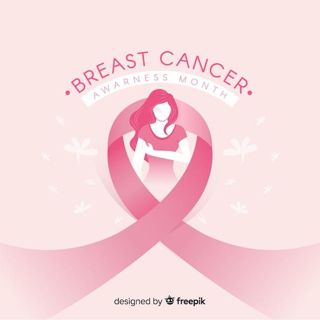 Contexte du mois de sensibilisation au cancer du sein Vecteur gratuit