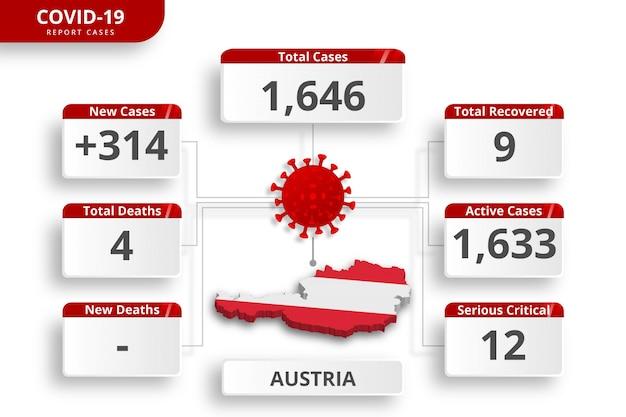 Coronavirus Autrichien A Confirmé Des Cas. Modèle Infographique Modifiable Pour La Mise à Jour Quotidienne Des Nouvelles. Statistiques Sur Le Virus Corona Par Pays. Vecteur Premium