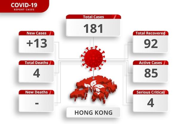 Coronavirus De Hong Kong A Confirmé Des Cas. Modèle Infographique Modifiable Pour La Mise à Jour Quotidienne Des Nouvelles. Statistiques Sur Le Virus Corona Par Pays. Vecteur Premium